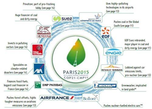 COP21 Sponsors
